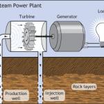Energia geotermica il rilancio della fonte rinnovabile inesauribile - Energia geotermica domestica ...